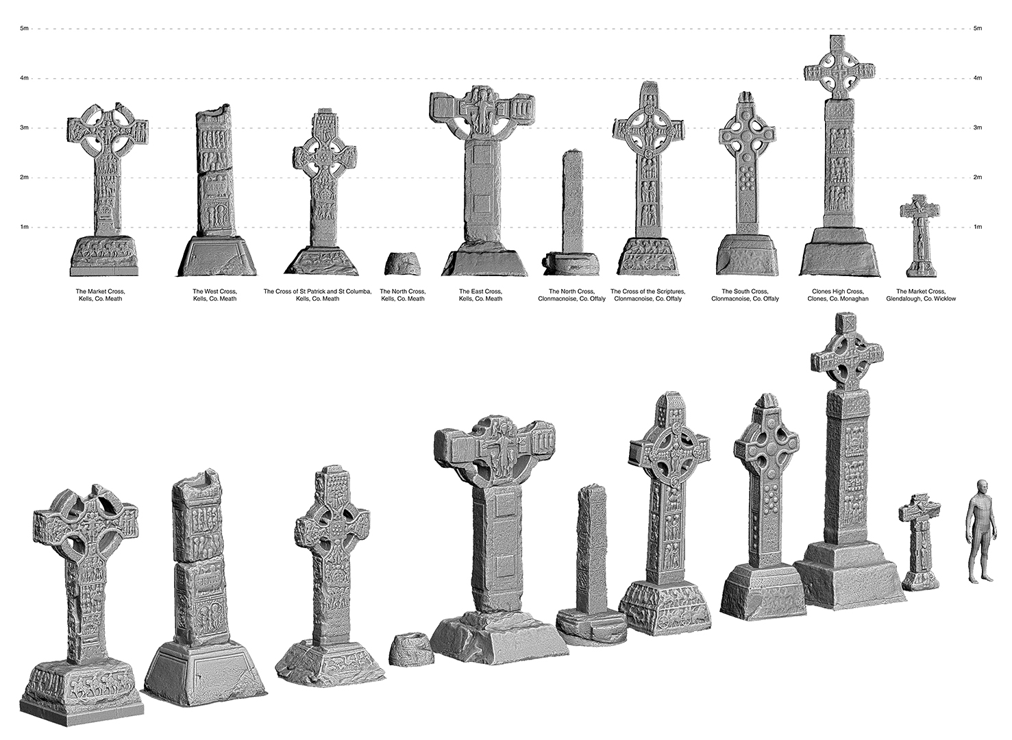 HIGH CROSSES COMPARRISON WEB